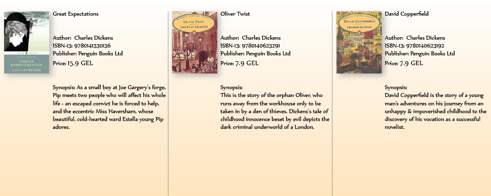 a comparison of oliver twist and david copperfield in english literature A christmas carol and oliver twist english literature essay print reference this  disclaimer: this work has been submitted by a student this is not an example of the work written by our.